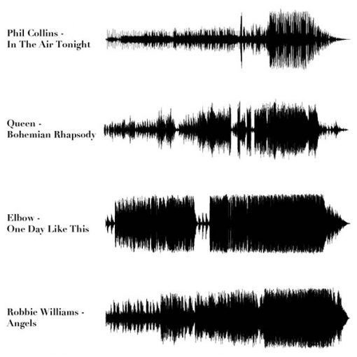 Sound Wave Examples